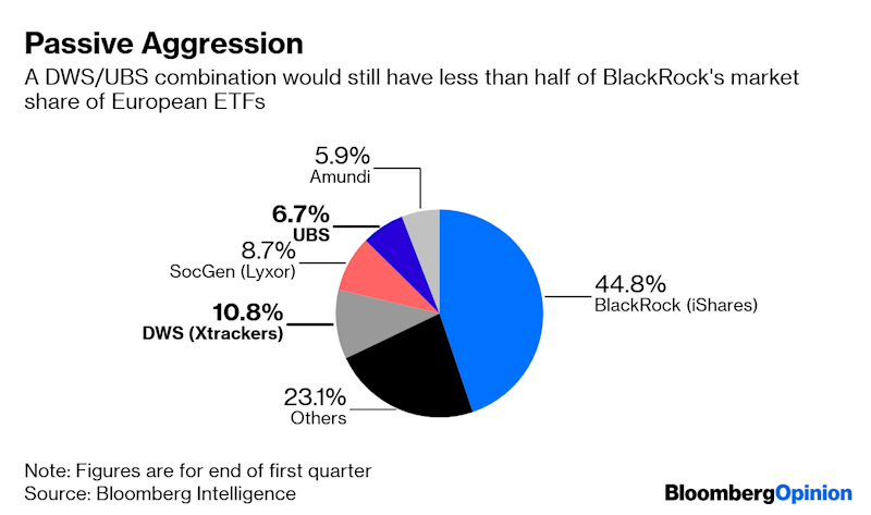 Deutsche Bank and GAM Cause a Ripple of Excitement