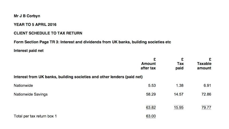 Jeremy Corbyn tax return