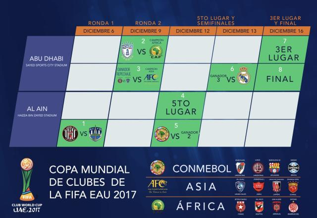 Club World Cup draw