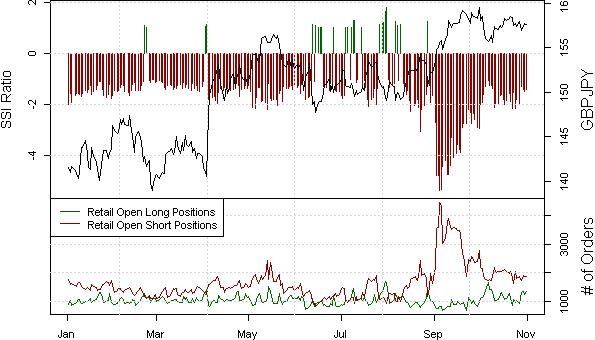 ssi_gbp-jpy_body_Picture_12.png, Japanese Yen Forecast Turns Positive