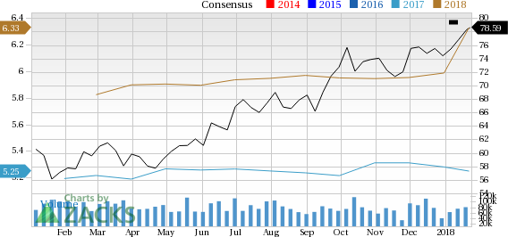 How Citigroup C Stock Stands Out In A Strong Industry