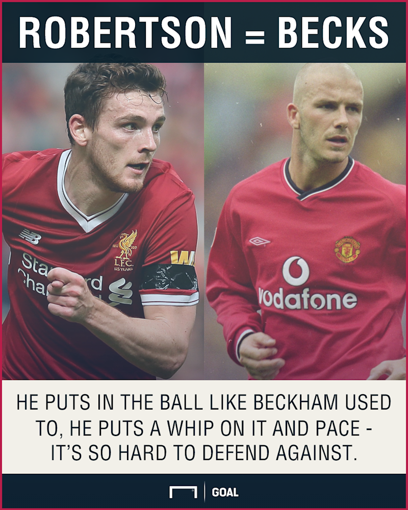 Andy Robertson David Beckham crossing ability