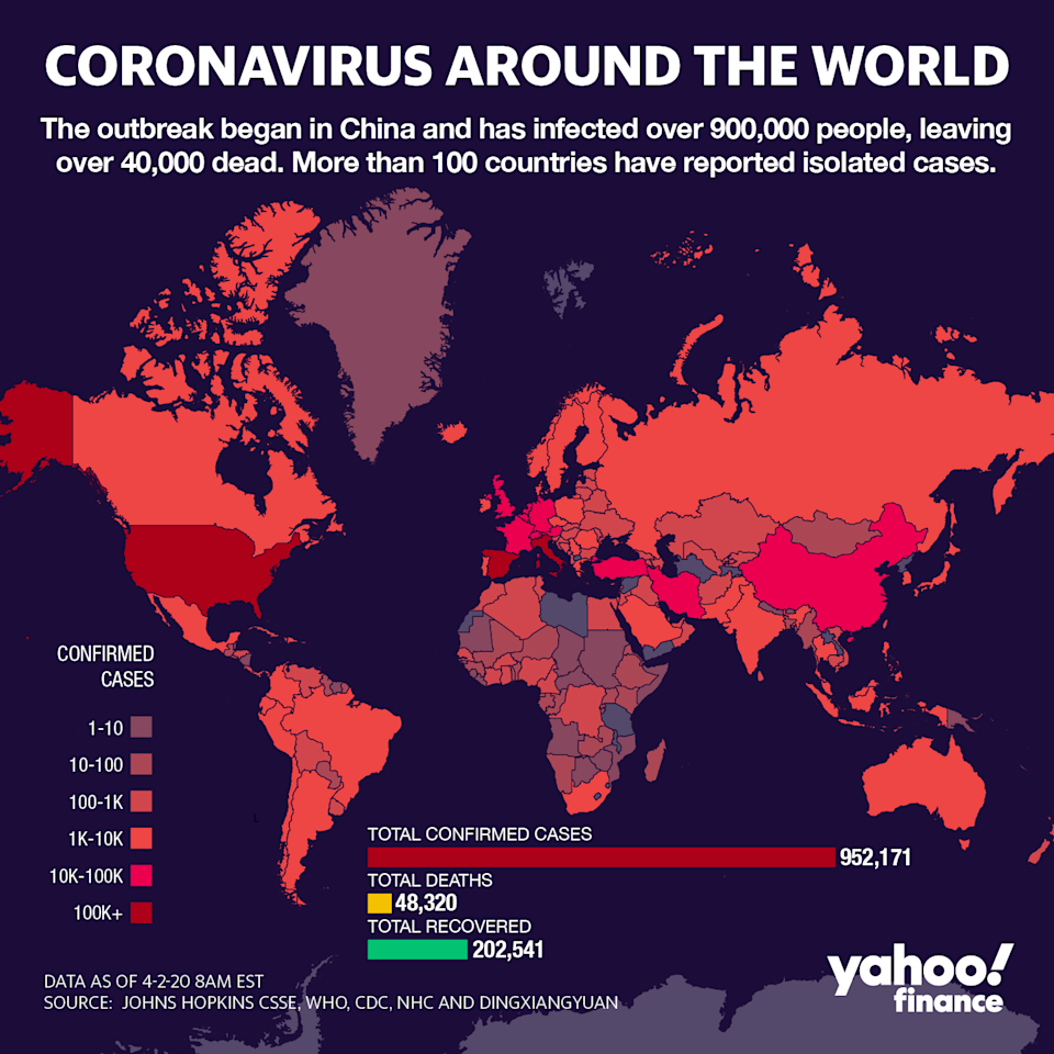 Coronavirus cases are still on the rise. (Graphic: David Foster/Yahoo Finance)