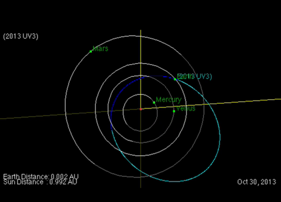 Trailer Truck-Size Asteroid to Buzz Earth Inside Moon's Orbit Today