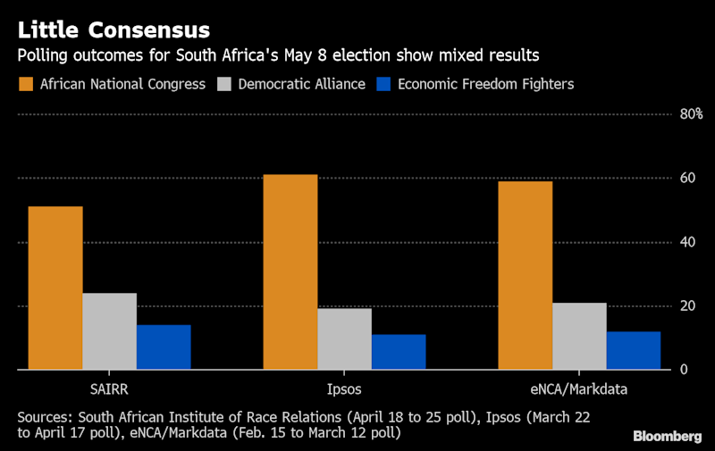 Ramaphosa Faces Moment of Truth as South Africa Counts Votes