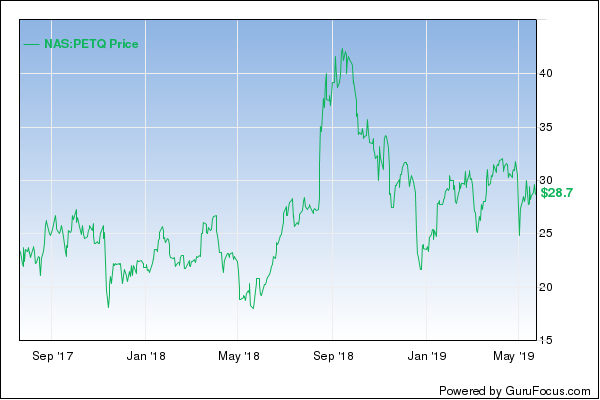 Dr Michael Burry Buys 3 Stocks Makes Jd Com Largest Position In 1st Quarter