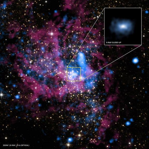 Milky Way's Giant Black Hole Spits Out Its Food
