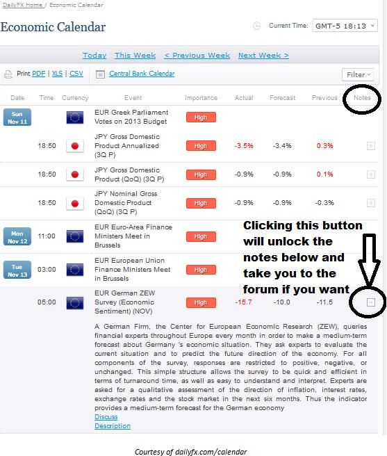 Learn_Fore_Trading_Economic_News_with_DailyFX_s_Economic_Calendar__body_Picture_12.png, Learn Forex: Trading Market News with DailyFX' s Economic Calendar