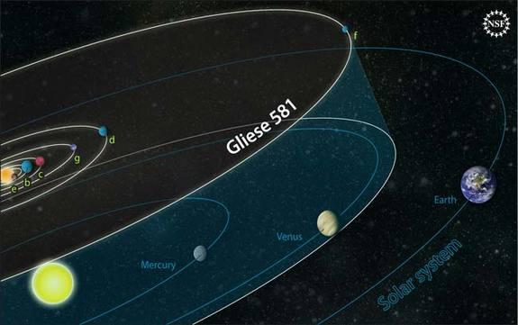 Is Planet Gliese 581g Really the 'First Potentially Habitable' Alien World?