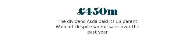 The dividend Asda paid its US parent Walmart despite woeful sales over the past year