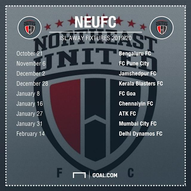 NorthEast United FC fixtures