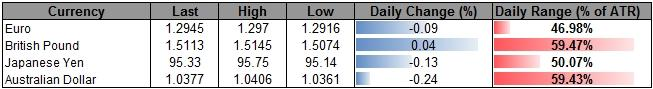 Forex_USD_to_Rally_on_FOMC_Policy-_JPY_Weakness_to_Accelerate_body_ScreenShot083.png, USD to Rally on FOMC Policy- JPY Weakness to Accelerate