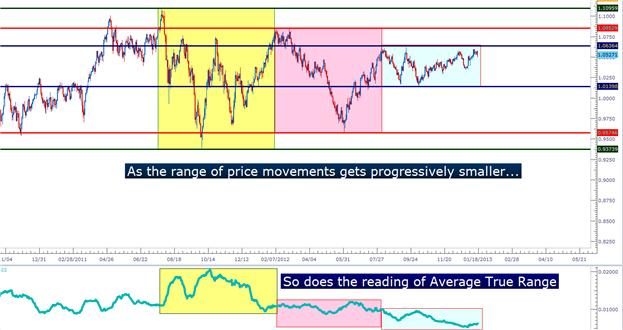 How_to_Hunt_for_Breakouts_body_Picture_3.png, Learn Forex: How to Hunt for Breakouts