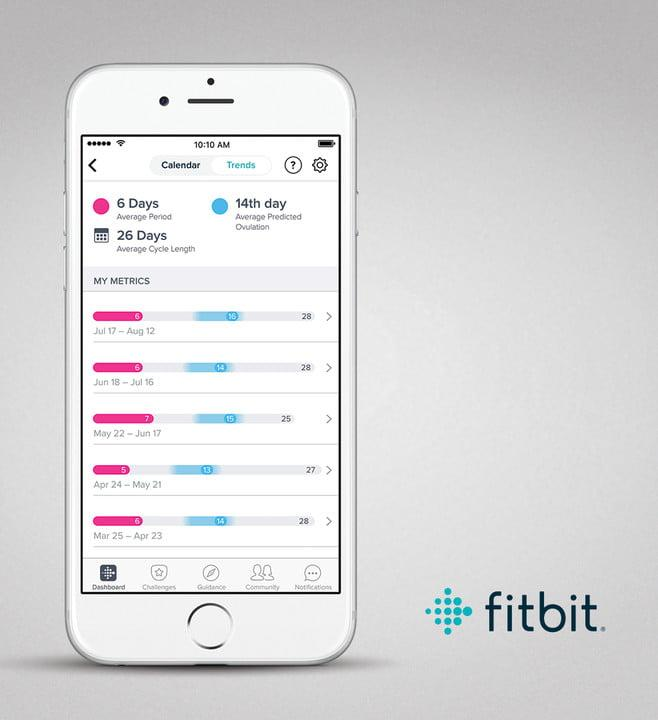 fitbit versa release date price specs news female health tracking
