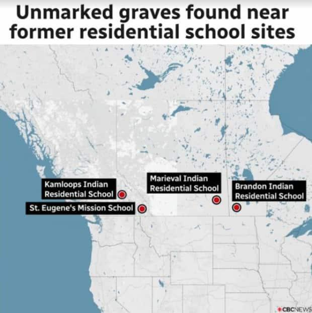 Preliminary scans have revealed unmarked burial sites near former residential schools in British Columbia, Saskatchewan and Manitoba. (CBC News - image credit)
