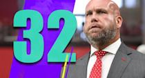 <p>No matter whether you agree with the Cardinals firing Steve Wilks or not, it does seem a bit odd he'd get no patience while general manager Steve Keim doesn't seem to be under much pressure at all. It's not like the roster Keim has put together is very good. (Steve Keim) </p>