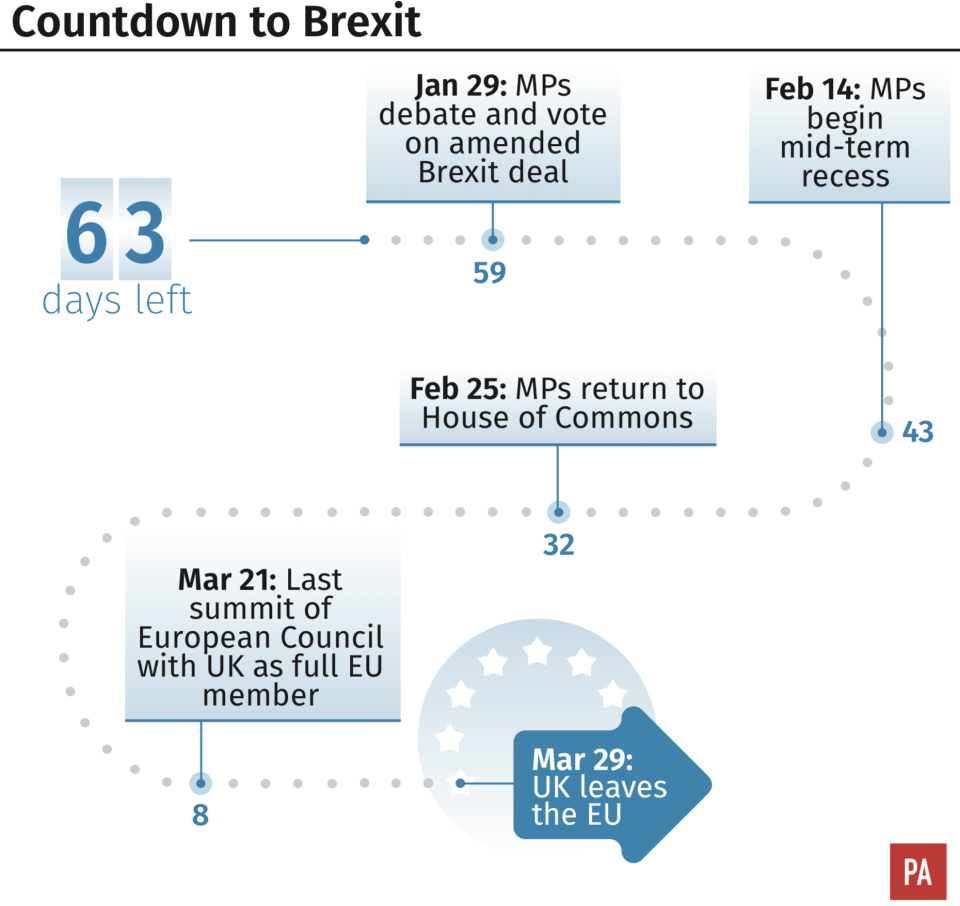 The countdown to Brexit (PA)