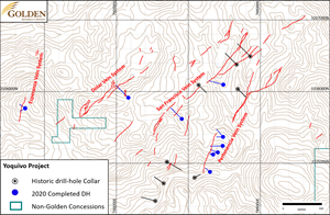 Map of drill locations
