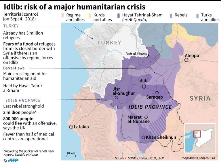 Territorial control and statistics on the risk of a humanitarian crisis in the Idlib region of Syria