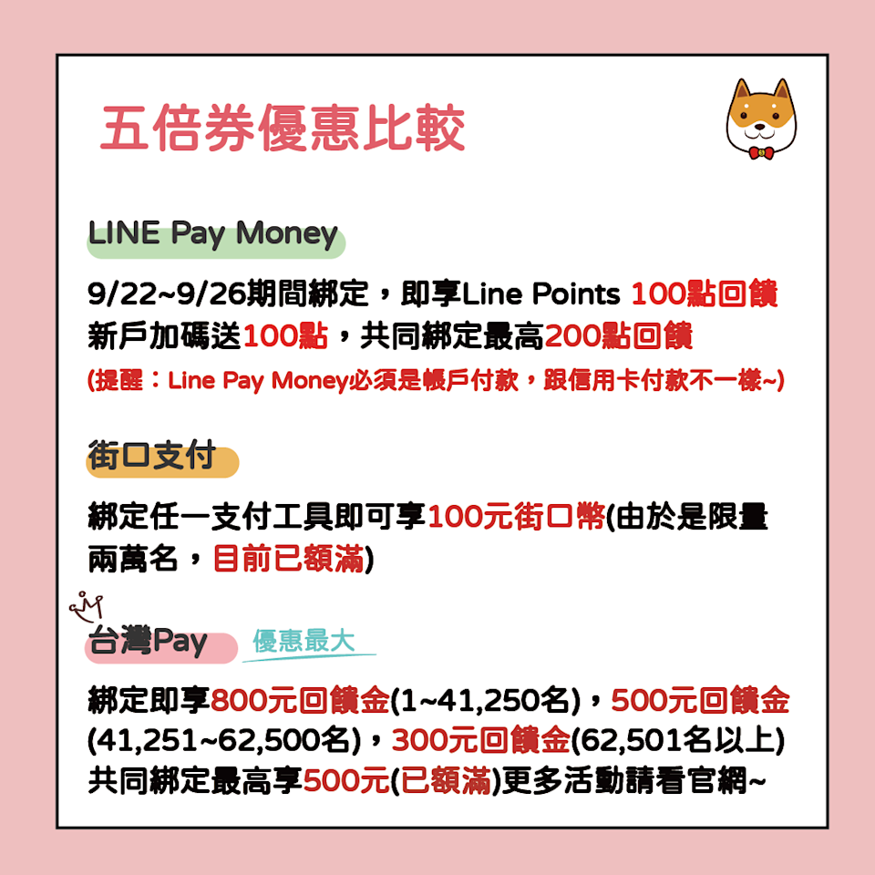 500-info.png