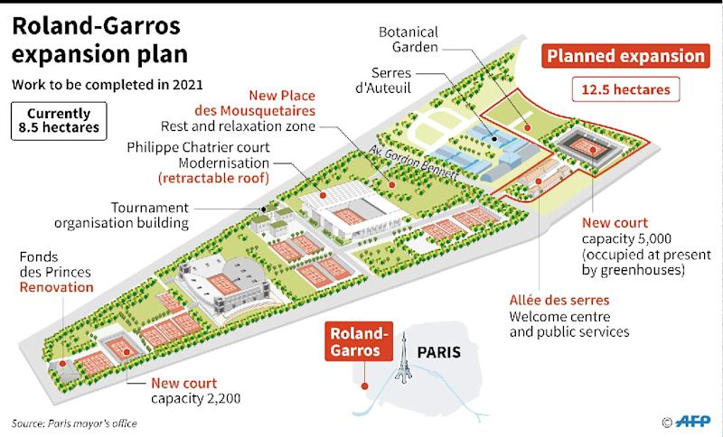 Roland Garros Location In Paris Map.After Two Decades Roland Garros Conquers Greenhouse Effect