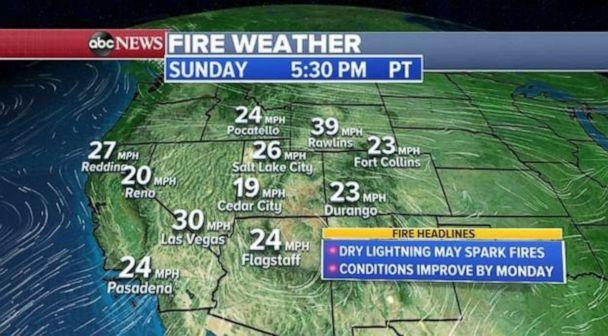 PHOTO: Fire weather is improving as we finish off the weekend, however, there is an area of weak concern from northern California to southwestern Wyoming. (ABC News)