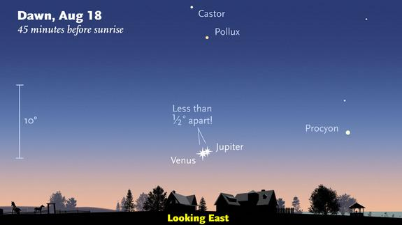 Venus and Jupiter Share Must-See Close Encounter Before Dawn Monday