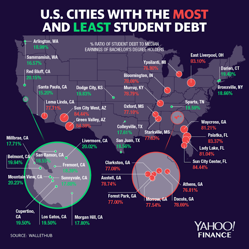 US cities with most student debt