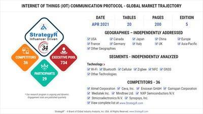 Internet of Things (IoT) Communication Protocol
