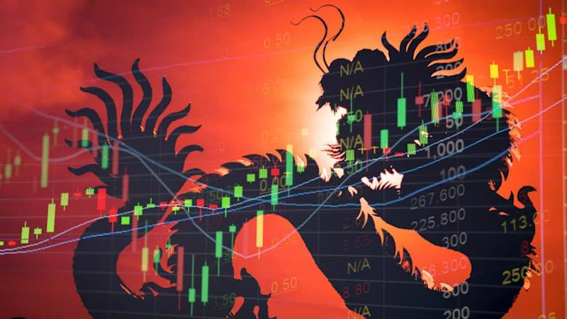 Stock market graph with Chinese dragon background