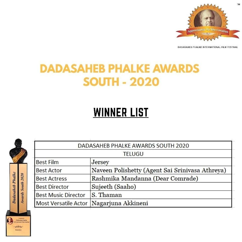 Image may contain: 1 person, text that says 'Appreciatiox he Creation DADASAHEBPHALKE DADASAHEB PHALKE AWARDS SOUTH 2020 WINNER LIST DADASAHEB PHALKE AWARDS SOUTH 2020 TELUGU M 20 Best Film Jersey Best Actor Naveen Polishetty (Agent Sai Srinivasa Athreya) Best Actress Rashmika Mandanna (Dear Comrade) Best Director Sujeeth (Saaho) Best Music Director S. Thaman Most Versatile Actor Nagarjuna Akkineni @dd'
