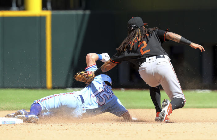 Texas Rangers second baseman Nick Solak, left, is tagged out by Baltimore Orioles shortstop Freddy Galvis, right, trying to steal in the sixth inning during a baseball game on Sunday, April 18, 2021, in Dallas. (AP Photo/Richard W. Rodriguez)