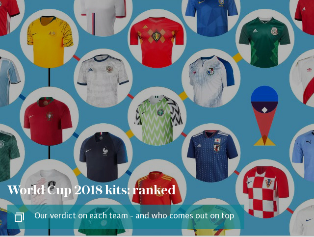 World Cup kits ranked