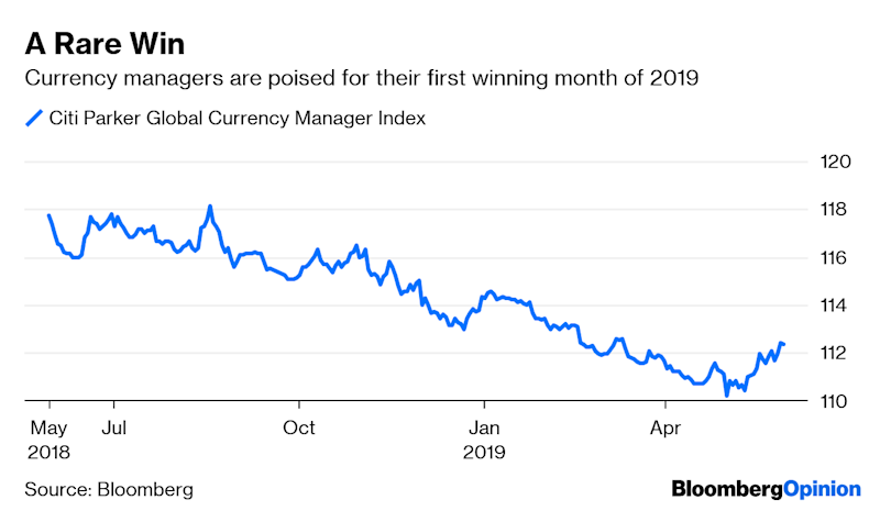Currency Traders Finally Get a Whiff of Victory