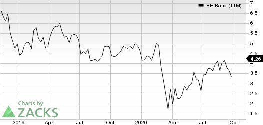 Brighthouse Financial, Inc. PE Ratio (TTM)