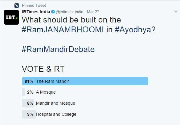 International Business Times, India poll results for What should be build on the Ram Janmabhoomi