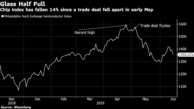 """(Bloomberg) -- Perhaps no industry has more at stake than semiconductors in the China-U.S. trade war. For bulls who seem hell bent on ignoring their vulnerability to the ongoing rift, faith keeps getting put to the test.Broadcom Inc. gave investors a taste of a worst-case scenario late Thursday, chopping $2 billion off its annual sales forecast. Chief Executive Officer Hock Tan told investors the company is suffering from a """"very, very sharp and rapid contraction"""" as a result of the trade uncertainty and U.S. ban on sales to Huawei Technologies, one of Broadcom's biggest customers.Chipmakers fell Friday, with the Philadelphia semiconductor index closing with a loss of 2.6%. And yet, while Broadcom added to a drumbeat of bad news that drove the sector to its worst monthly decline in a decade in May, the industry is outperforming nearly every other group since U.S. stocks bottomed last year. The 30-company gauge is up 27% since Christmas Eve.""""The market is pricing in a deal and that these problems will go away"""" but that's a """"fairy dust"""" scenario, said Gus Richard, an analyst with Northland Securities Inc. """"Clearly there is some risk factored into the market, but you could easily have another 20% to 30% pullback if the tariffs get slapped on and stay through August.""""Another sign that the industry has yet to price in the trade risk is that analysts have been slow in lowering their estimates. Since the U.S.-China trade spat escalated in May, analysts have cut their forecasts at a rate that's half the pace seen for the broad market.Second-quarter profits will drop 31.7% from a year ago, the latest analyst estimates compiled by Bloomberg showed. That's not far from the 30.6% decline expected in early May.Either analysts are having a hard time quantifying the risk or they're not taking it seriously. Whatever the case, the reluctance sets up the market for potential shocks such as the one that sent Broadcom shares falling 5.6% on Friday.The trade dispute with China threatens"""