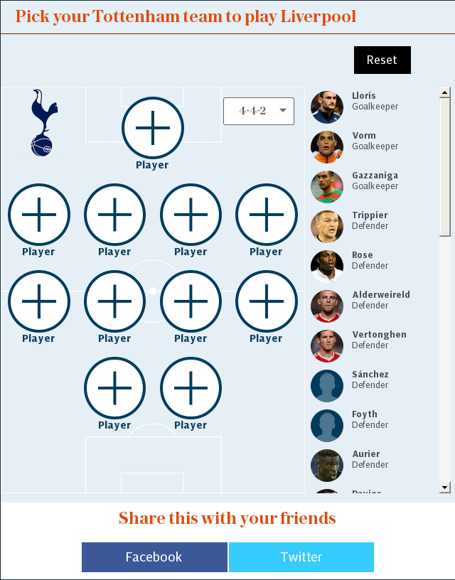 Pick your Tottenham team to play Liverpool
