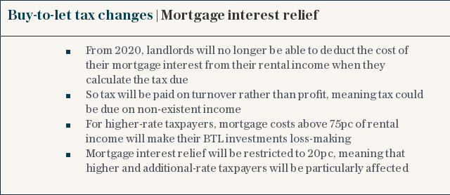 Buy-to-let tax changes | Mortgage interest relief