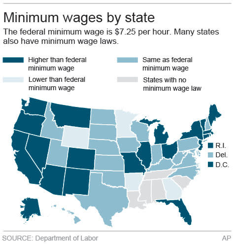 Map shows states with minimum wages compared to the federal minimum wage; 2c x 3 inches; 96.3 mm x 76 mm;