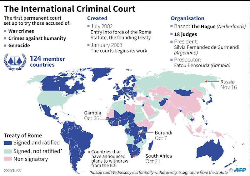 Updated factfile on the International Criminal Court in The Hague. Russia announced on Wednesday that it is formally withdrawing its signature from the statute. (AFP Photo/Paz Pizarro, Aude Genet)