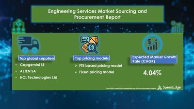 Engineering Services Market Supply Research Report