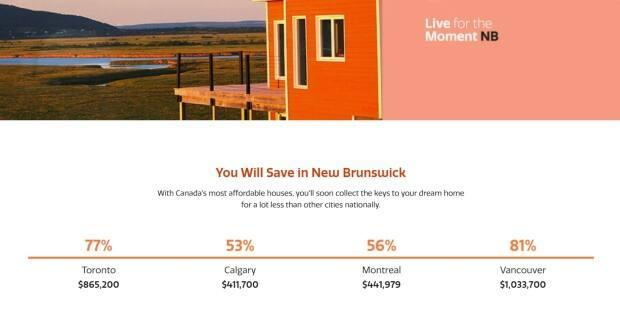 The website for the Live for the Moment NB campaign features comparisons for how much cheaper it is on average to buy a home in New Brunswick compared to some of Canada's largest cities.