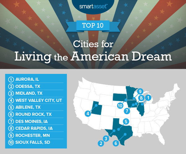 the best cities for living the american dream in 2019 cities for living the american dream
