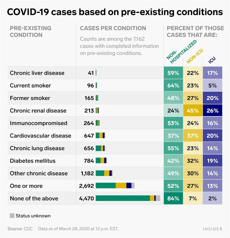 covid 19 death rates per country march 27 copy