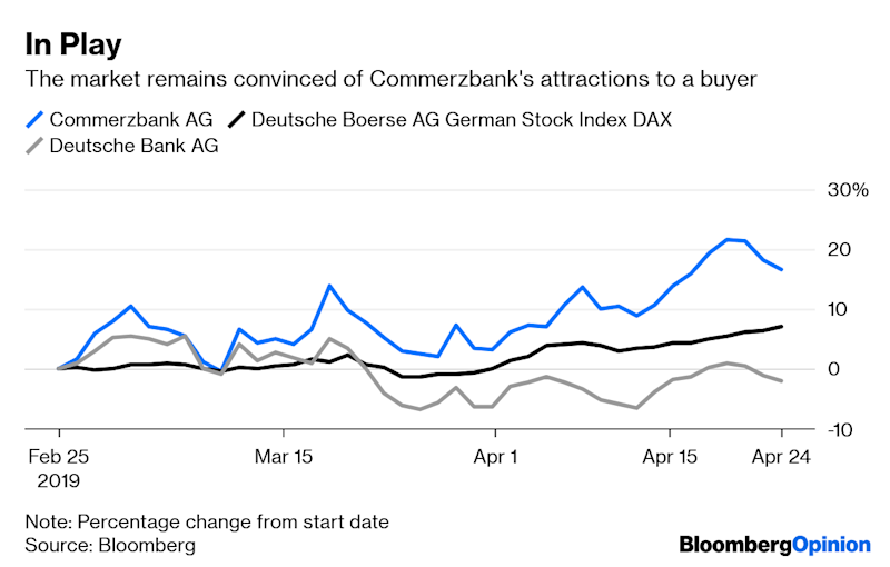 Deutsche Bank's Failure Is Another Bank's Opportunity