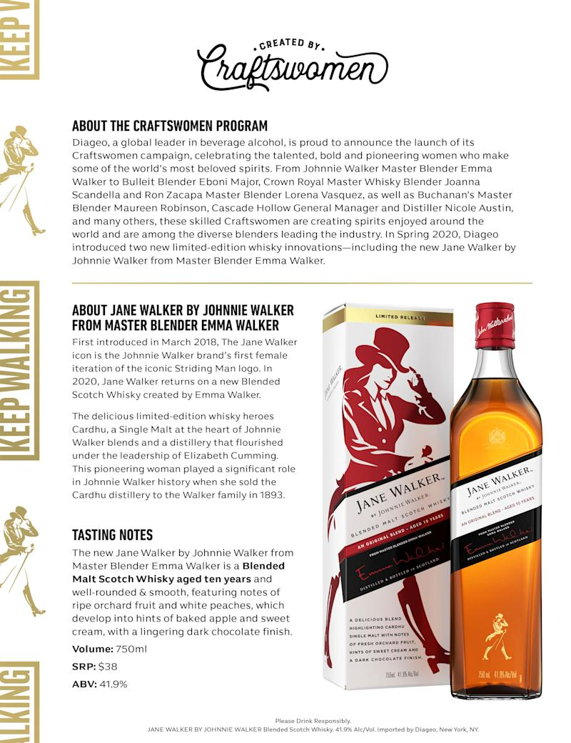 The delicious limited-edition whisky heroes Cardhu, a Single Malt at the heart of Johnnie Walker blends and a distillery that flourished under the leadership of Elizabeth Cumming.