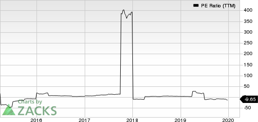 Renewable Energy Group, Inc. PE Ratio (TTM)