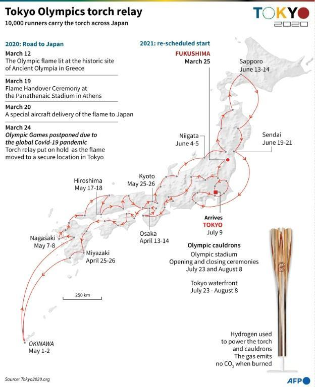 The Olympic torch is on its way across Japan