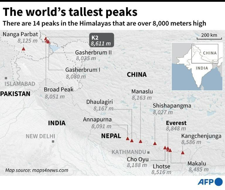 The world's tallest mountains